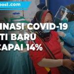 Vaksinasi Covid 19 Di Pati Baru Mencapai 14 Persen 1 - Mitrapost.com