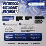 Facebook Setingkat Negara??
