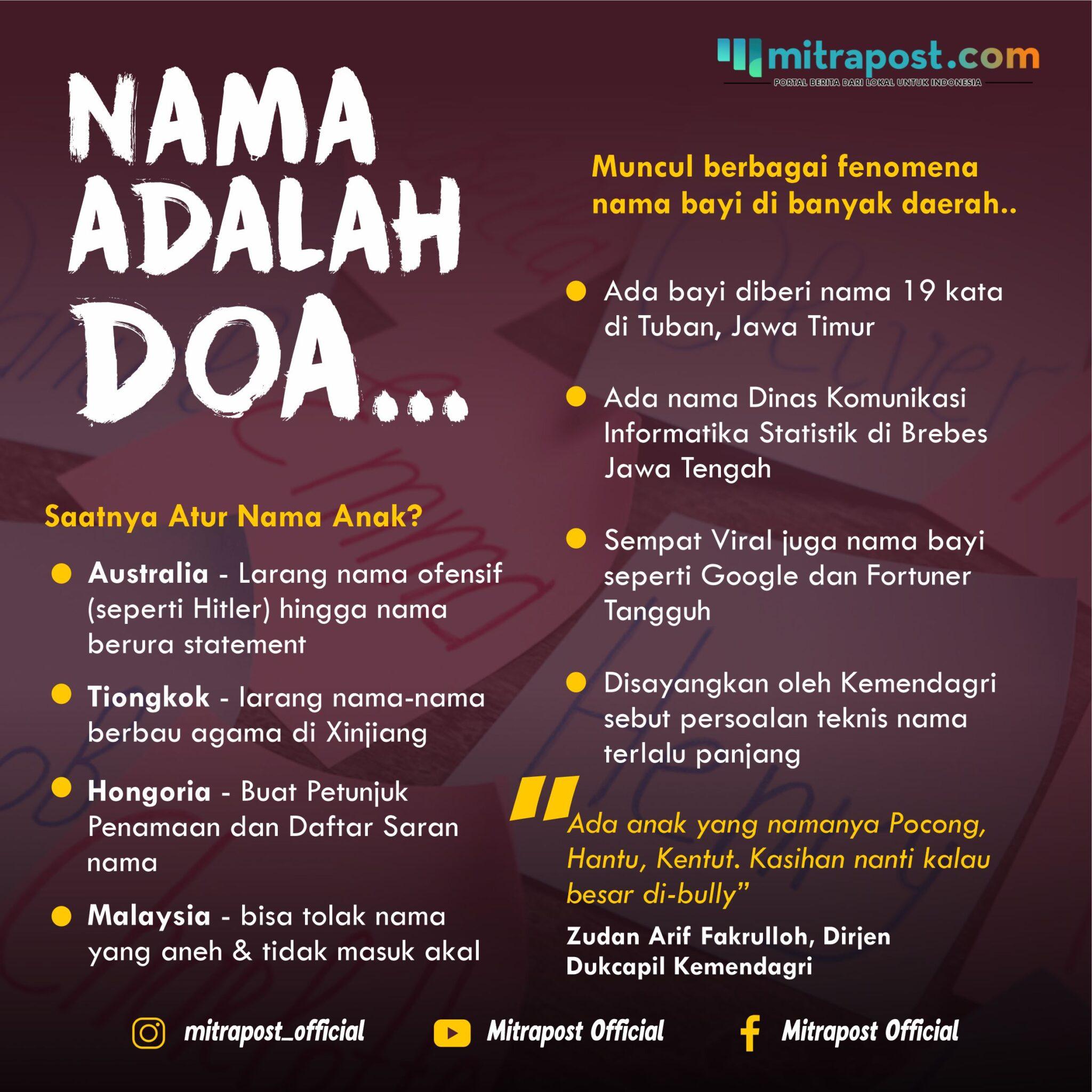 Nama Adalah Doa....